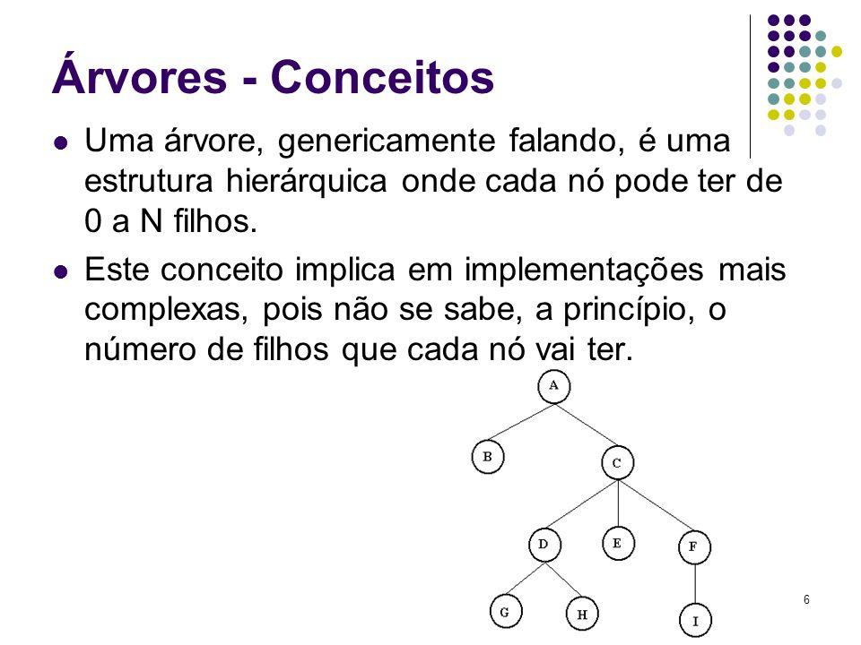 Árvores - Conceitos Uma árvore, genericamente falando, é uma estrutura hierárquica onde cada nó pode ter de 0 a N filhos.
