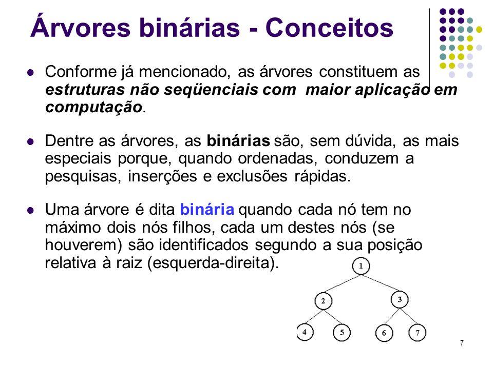Árvores binárias - Conceitos