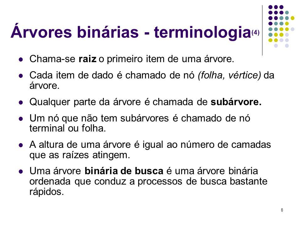 Árvores binárias - terminologia(4)