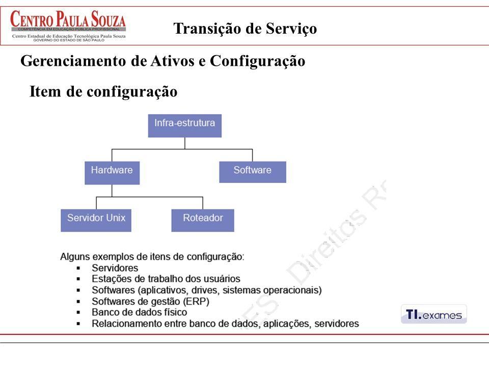 Transição de Serviço Gerenciamento de Ativos e Configuração Item de configuração