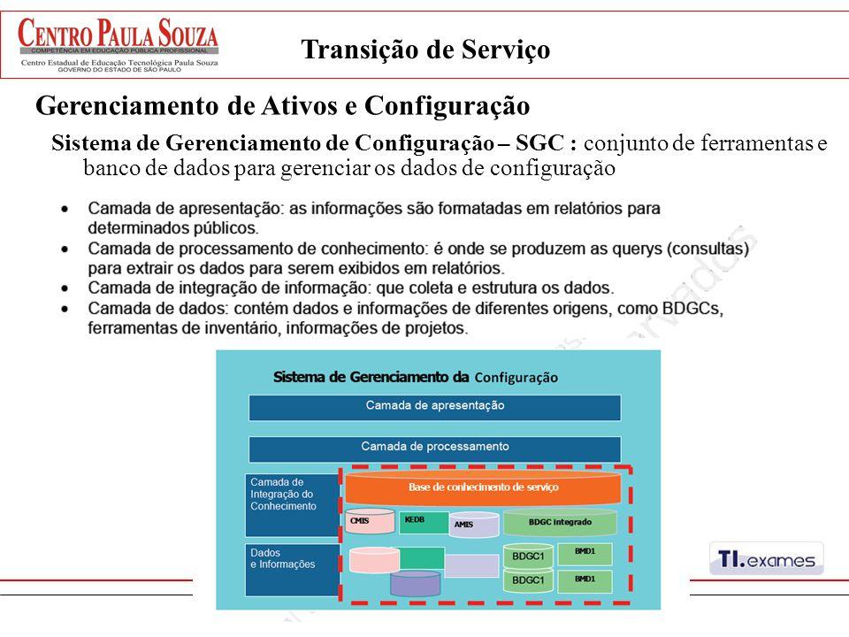 Gerenciamento de Ativos e Configuração