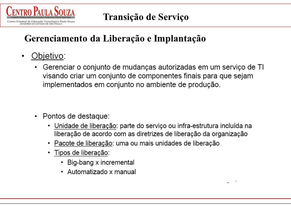 Transição de Serviço Gerenciamento da Liberação e Implantação
