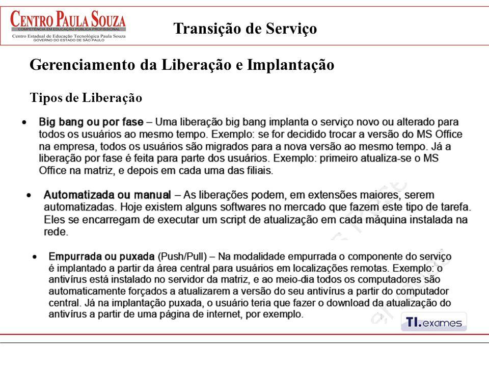 Gerenciamento da Liberação e Implantação