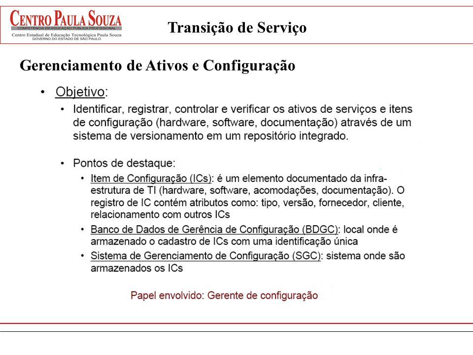 Transição de Serviço Gerenciamento de Ativos e Configuração