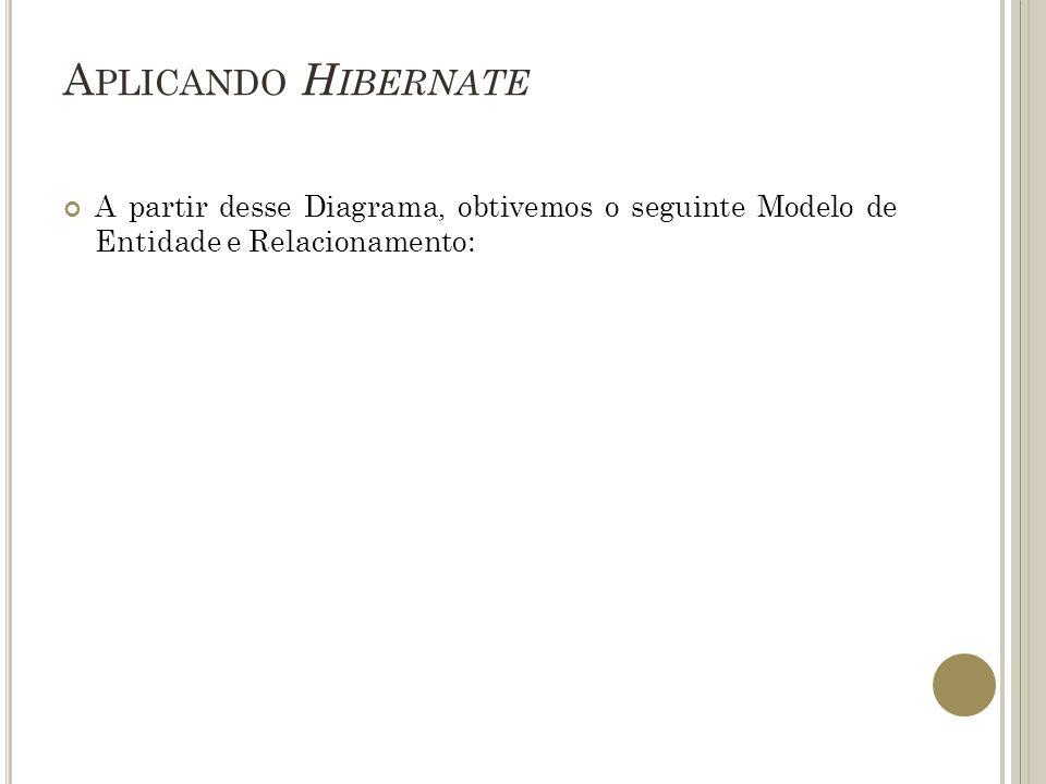 Aplicando HibernateA partir desse Diagrama, obtivemos o seguinte Modelo de Entidade e Relacionamento: