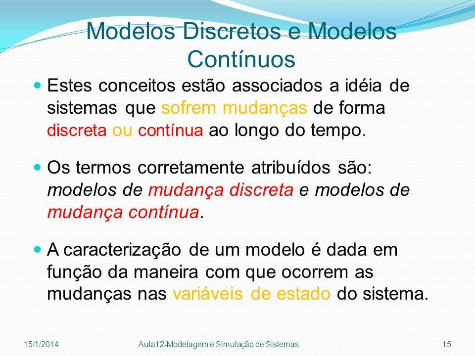 Modelos Discretos e Modelos Contínuos