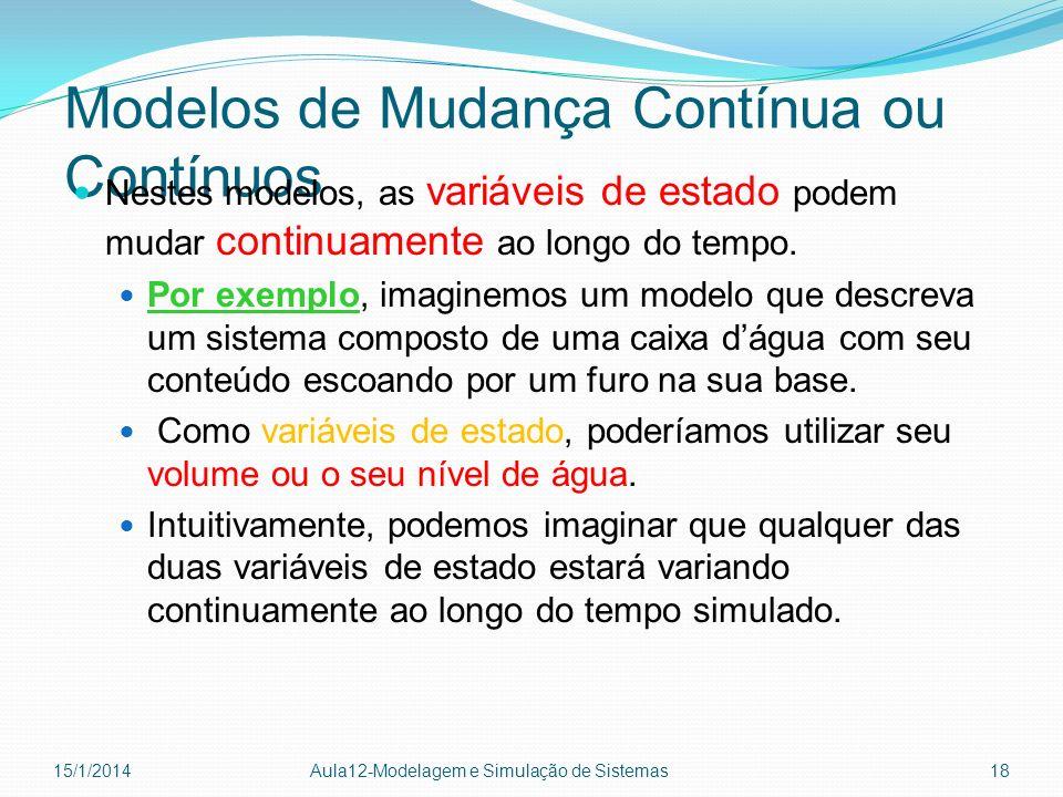 Modelos de Mudança Contínua ou Contínuos