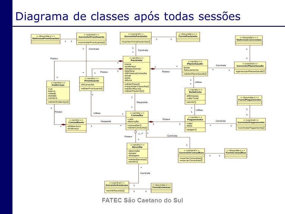 Diagrama de classes após todas sessões