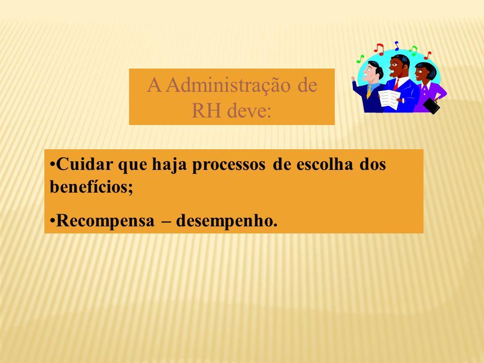 A Administração de RH deve: