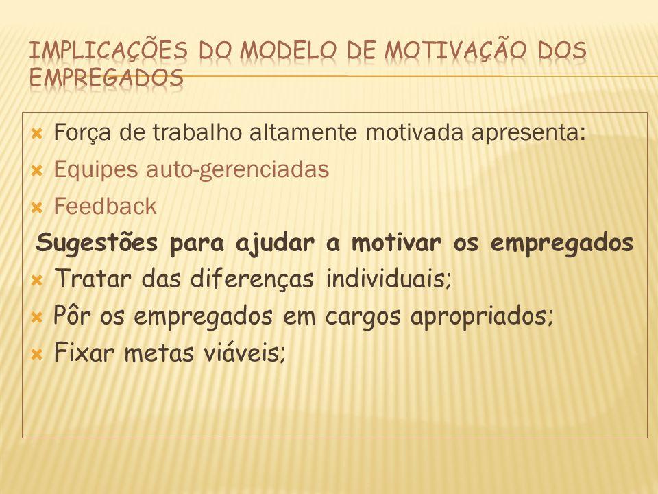 Implicações do modelo de motivação dos empregados