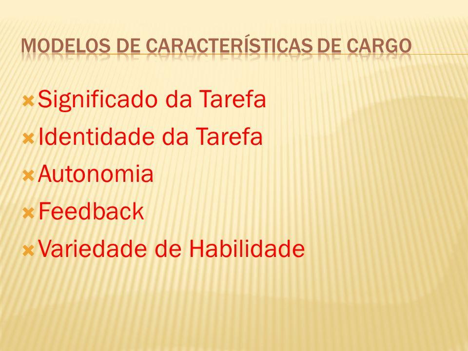 Modelos de características de Cargo