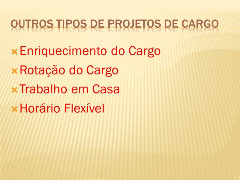 Outros tipos de projetos de Cargo