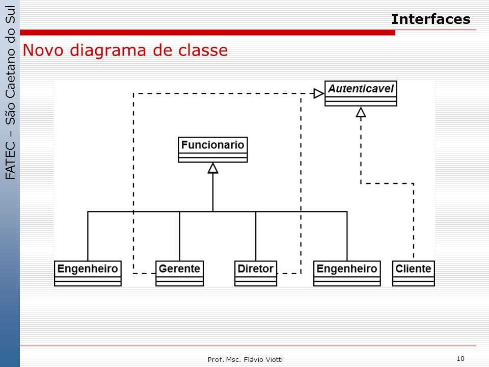 Novo diagrama de classe
