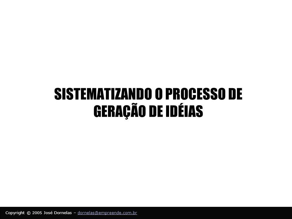 SISTEMATIZANDO O PROCESSO DE GERAÇÃO DE IDÉIAS