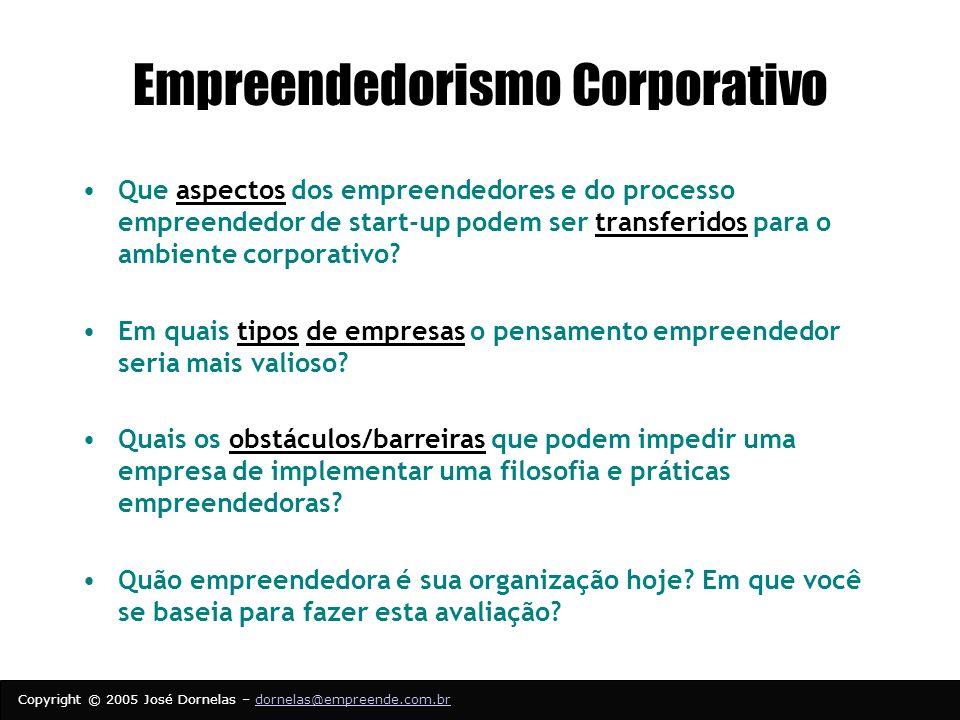 Empreendedorismo Corporativo