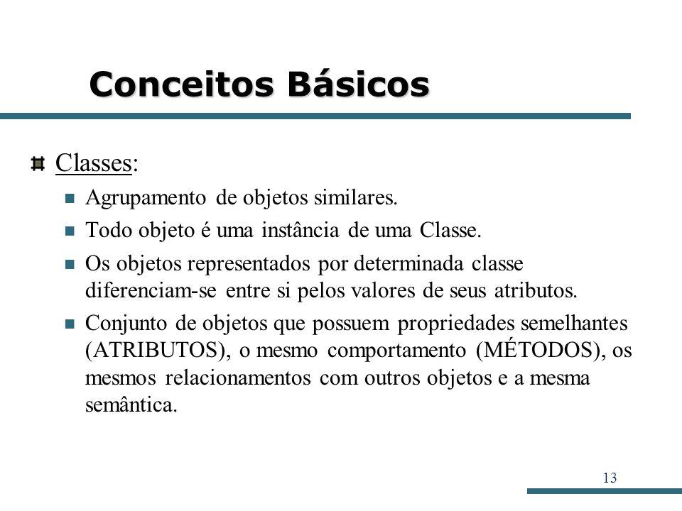 Conceitos Básicos Classes: Agrupamento de objetos similares.