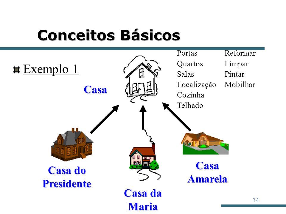 Conceitos Básicos Exemplo 1 Casa Casa Amarela Casa do Presidente