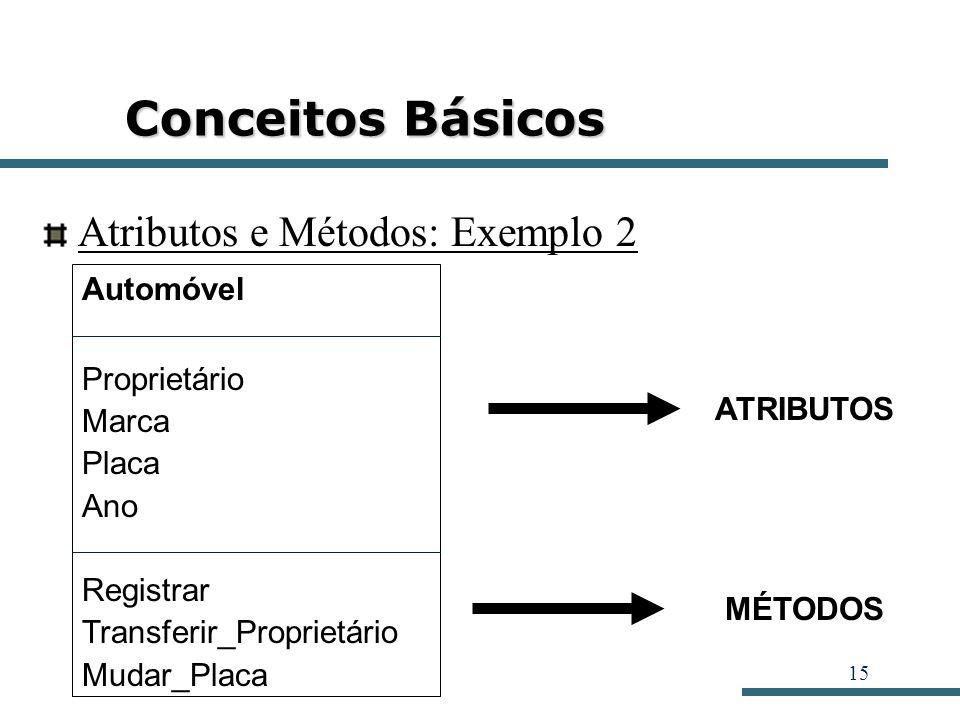 Conceitos Básicos Atributos e Métodos: Exemplo 2 Automóvel