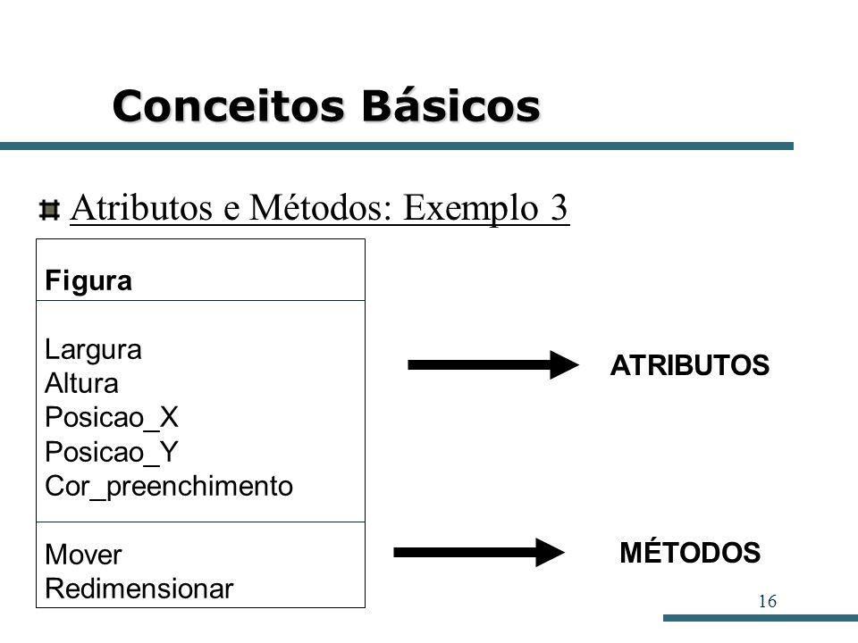 Conceitos Básicos Atributos e Métodos: Exemplo 3 Figura Largura Altura