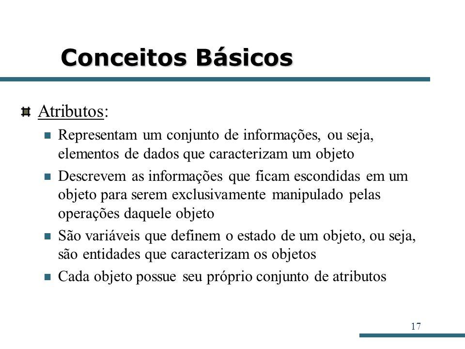 Conceitos Básicos Atributos:
