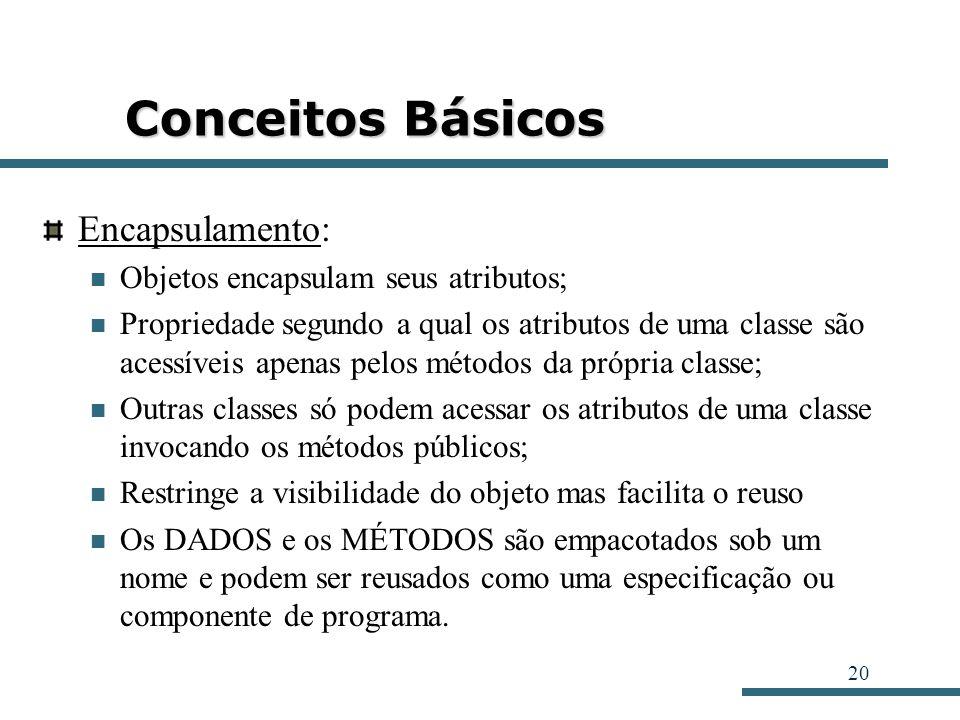 Conceitos Básicos Encapsulamento: Objetos encapsulam seus atributos;