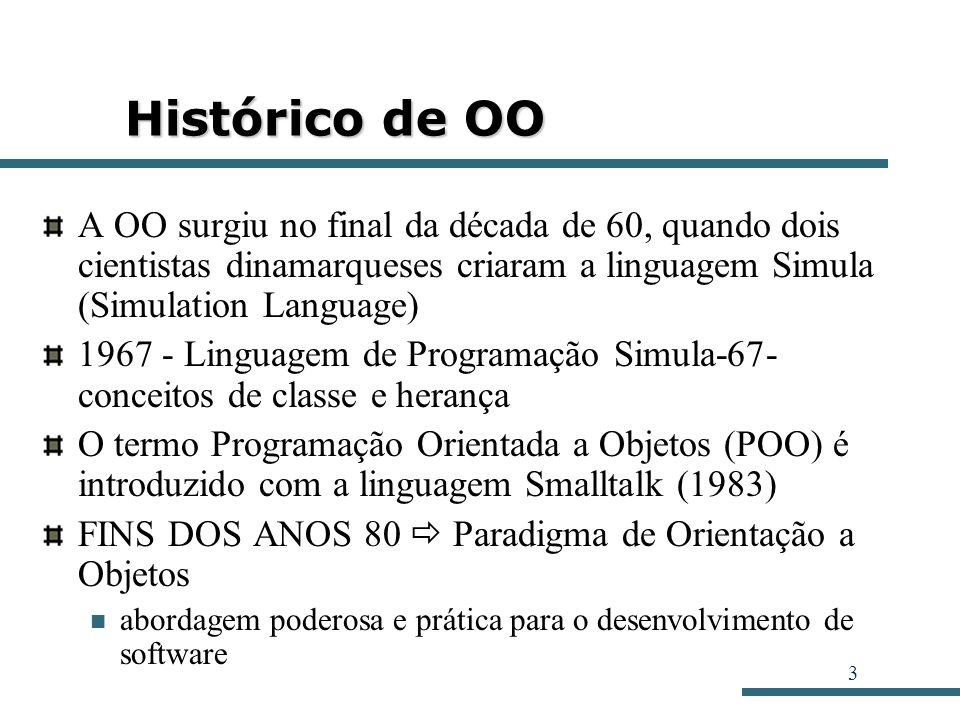 Histórico de OO A OO surgiu no final da década de 60, quando dois cientistas dinamarqueses criaram a linguagem Simula (Simulation Language)
