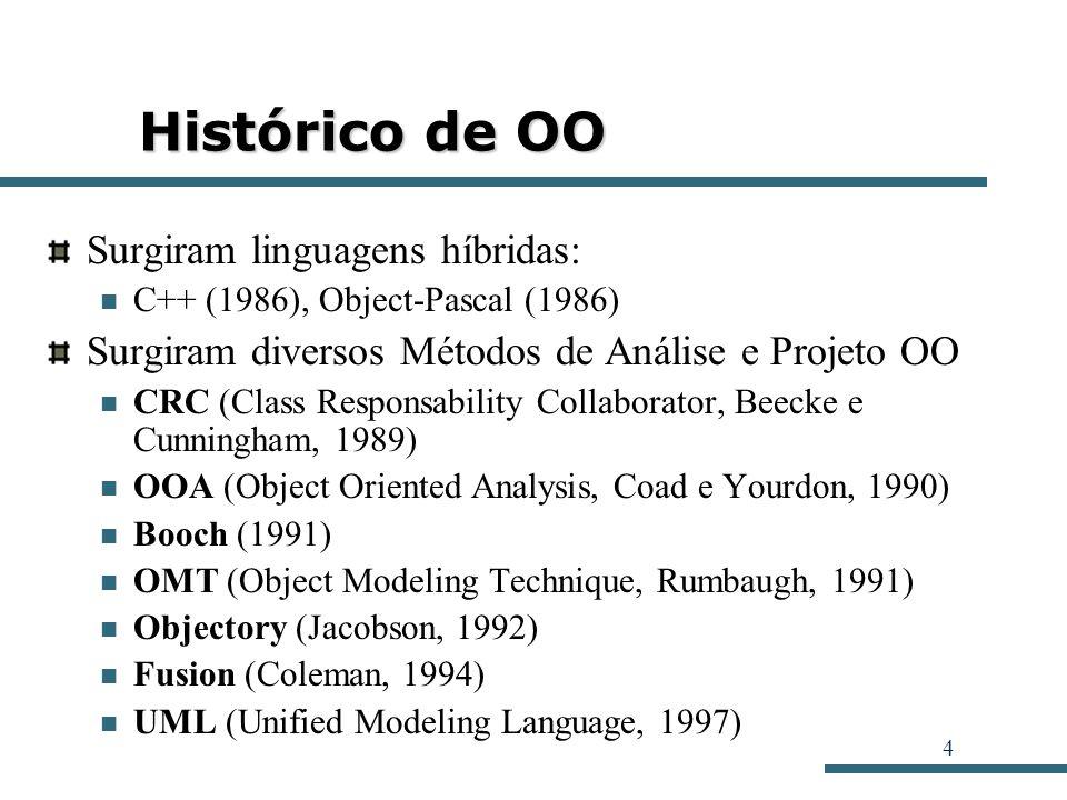 Histórico de OO Surgiram linguagens híbridas: