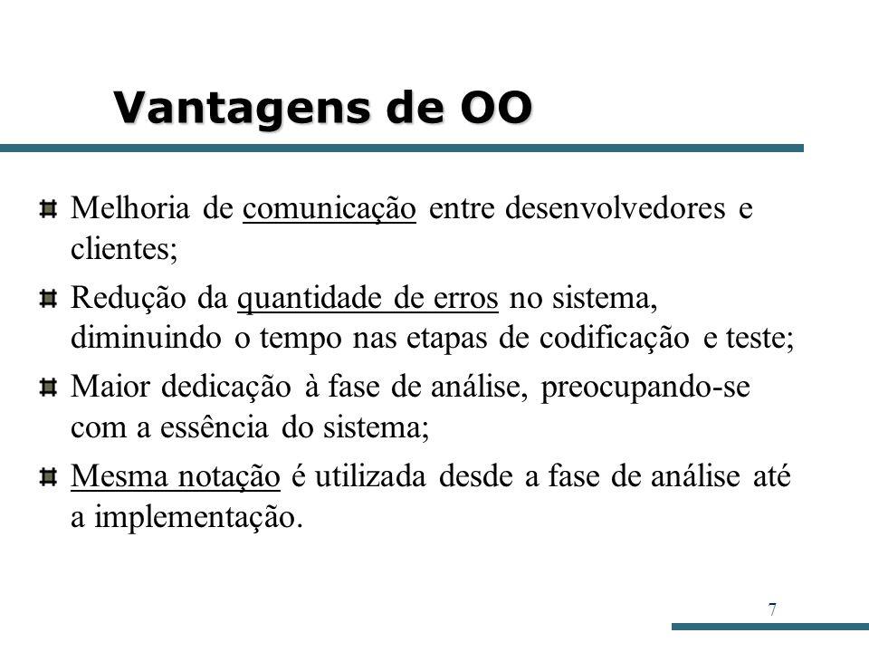 Vantagens de OO Melhoria de comunicação entre desenvolvedores e clientes;