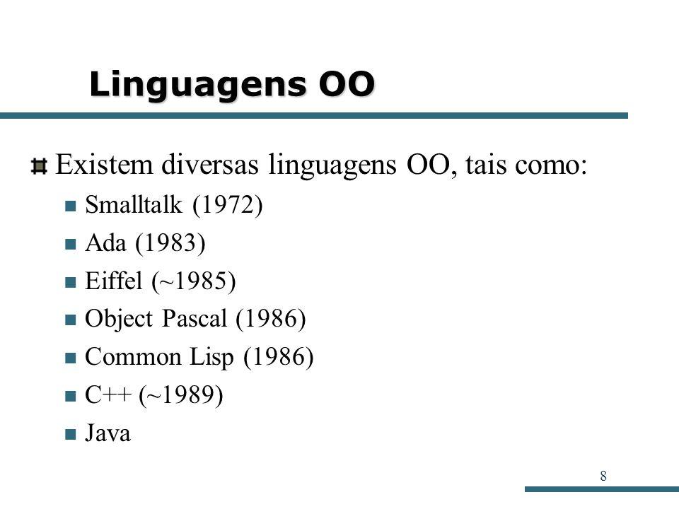 Linguagens OO Existem diversas linguagens OO, tais como: