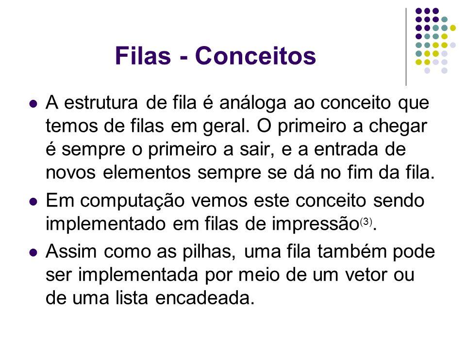 Filas - Conceitos