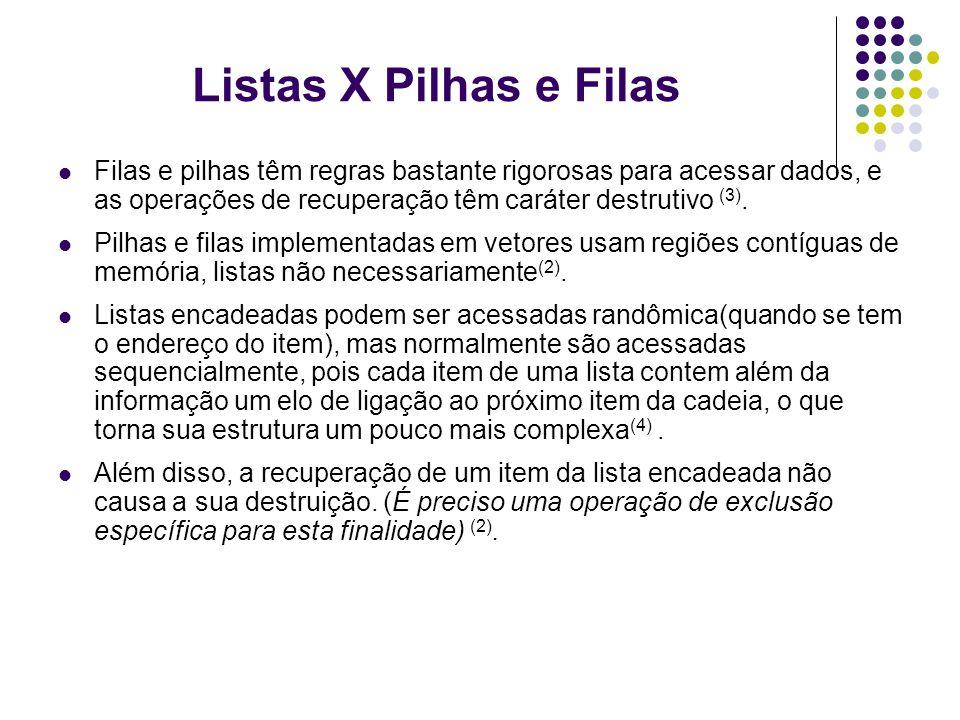 Listas X Pilhas e FilasFilas e pilhas têm regras bastante rigorosas para acessar dados, e as operações de recuperação têm caráter destrutivo (3).