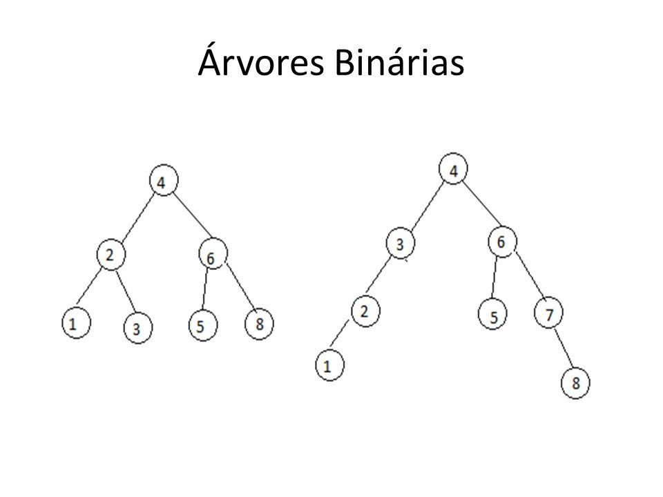 Árvores Binárias