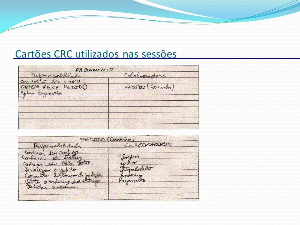 Cartões CRC utilizados nas sessões