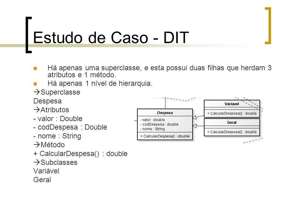 Estudo de Caso - DIT Há apenas uma superclasse, e esta possui duas filhas que herdam 3 atributos e 1 método.