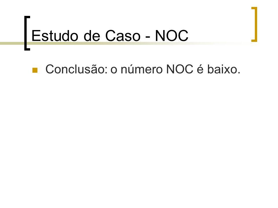 Estudo de Caso - NOC Conclusão: o número NOC é baixo.