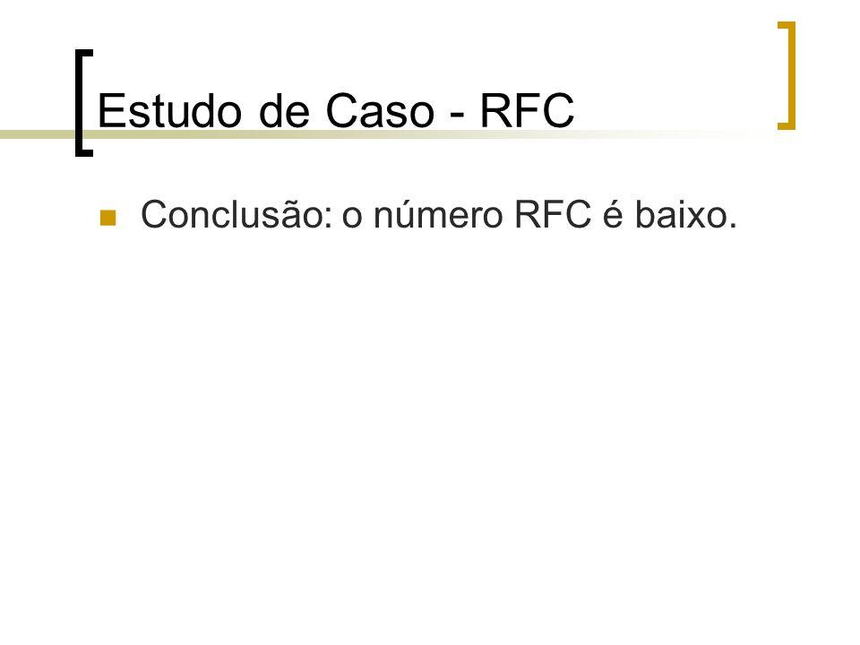 Estudo de Caso - RFC Conclusão: o número RFC é baixo.