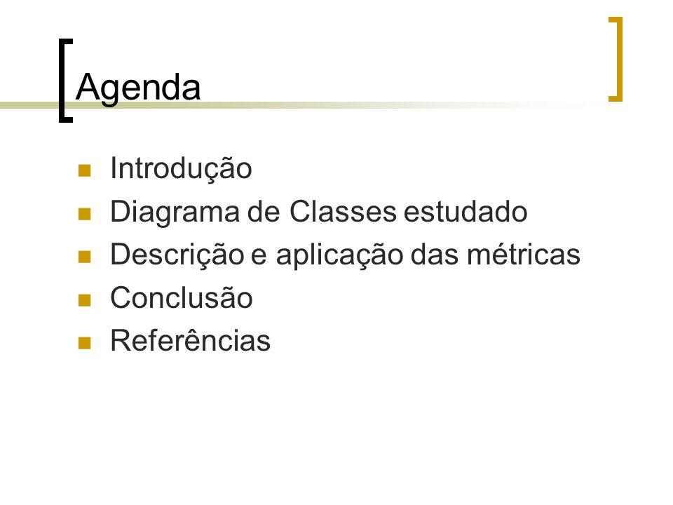 Agenda Introdução Diagrama de Classes estudado