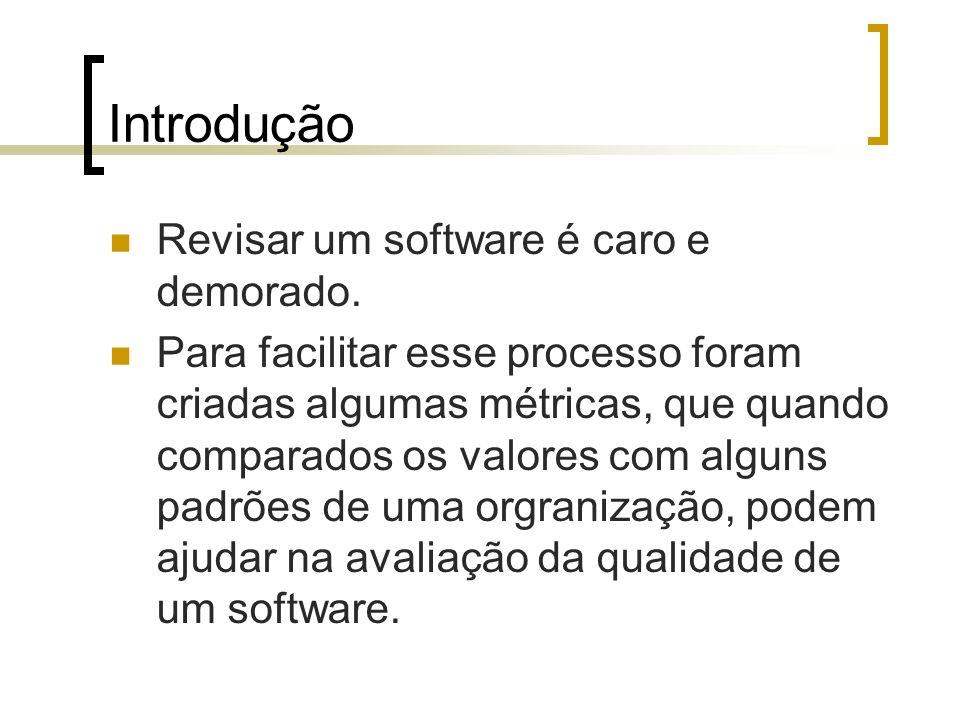 Introdução Revisar um software é caro e demorado.