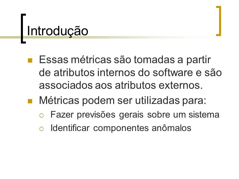 Introdução Essas métricas são tomadas a partir de atributos internos do software e são associados aos atributos externos.