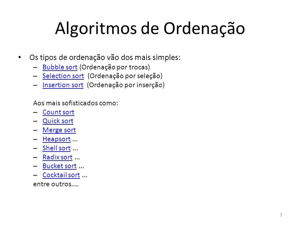 Algoritmos de Ordenação