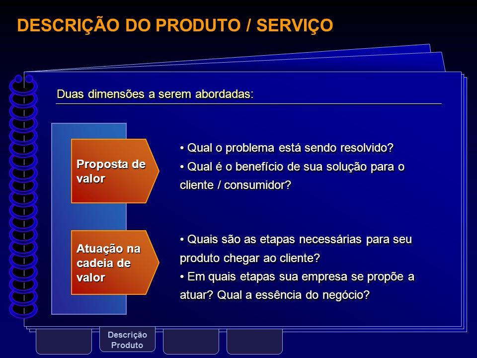 DESCRIÇÃO DO PRODUTO / SERVIÇO