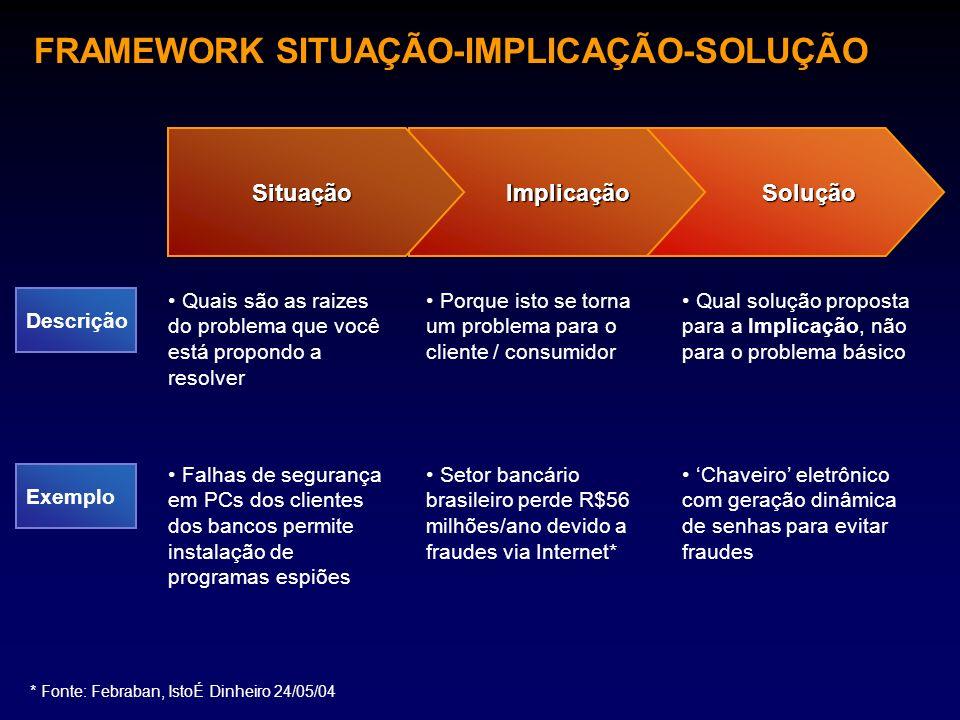 FRAMEWORK SITUAÇÃO-IMPLICAÇÃO-SOLUÇÃO