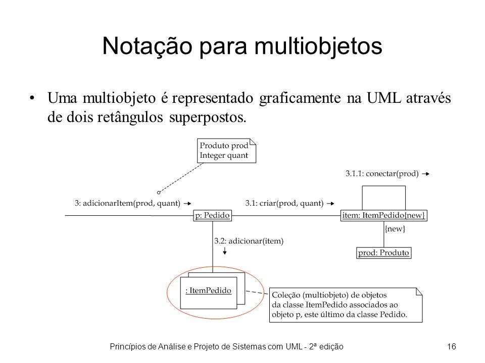 Notação para multiobjetos