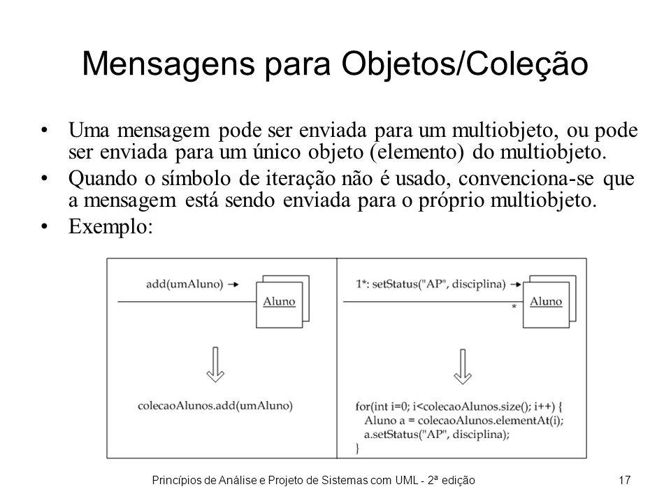 Mensagens para Objetos/Coleção