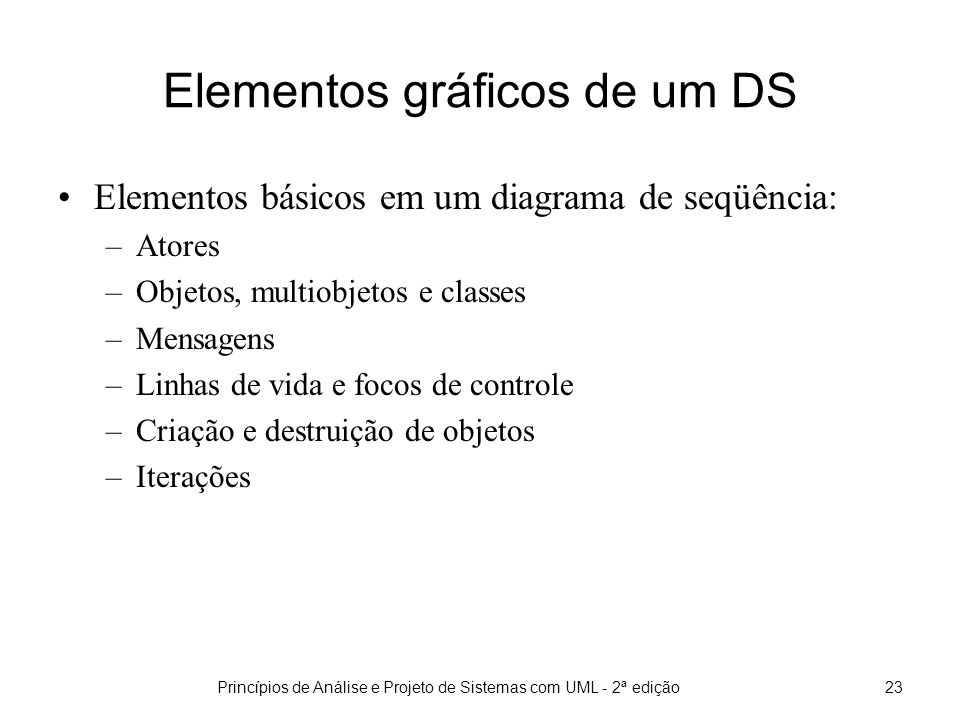 Elementos gráficos de um DS