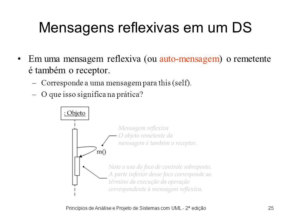 Mensagens reflexivas em um DS