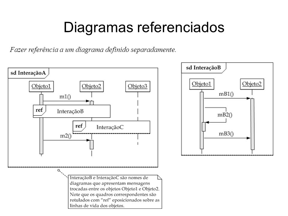 Diagramas referenciados