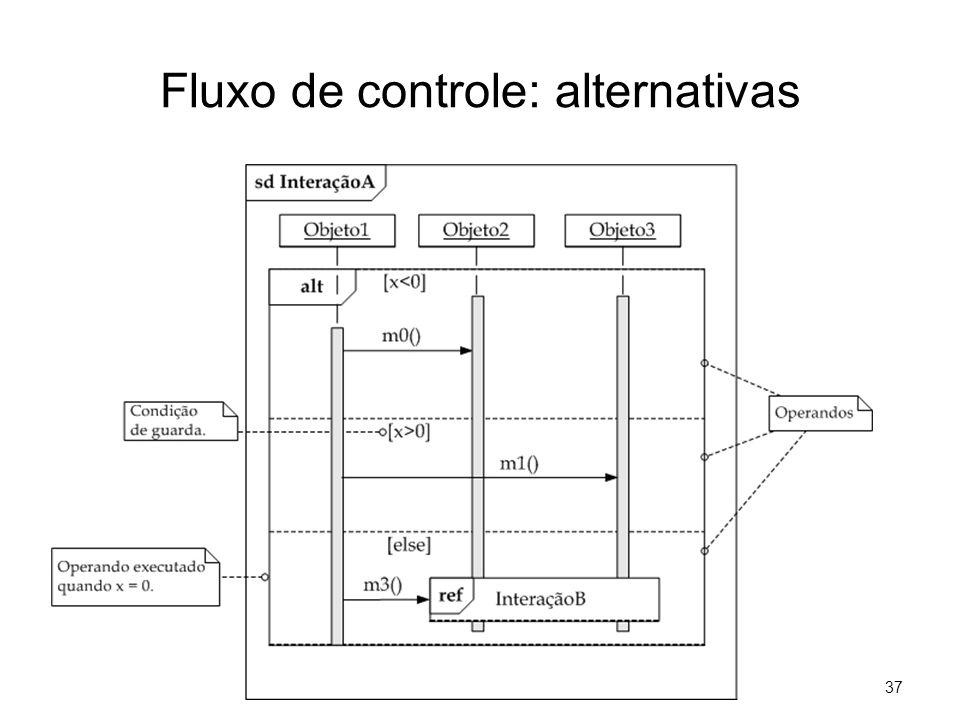 Fluxo de controle: alternativas