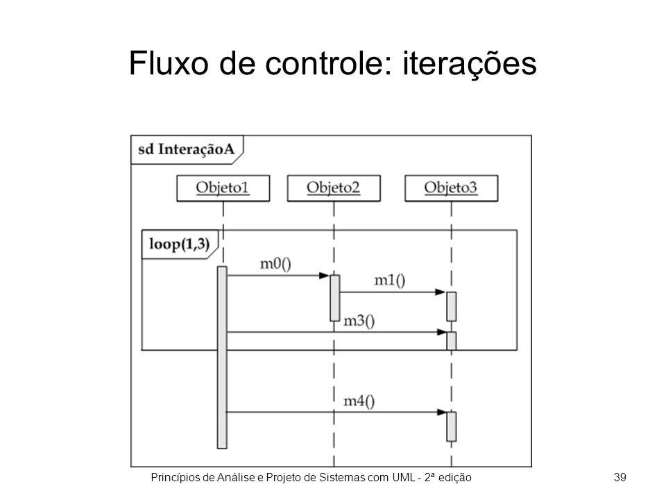 Fluxo de controle: iterações