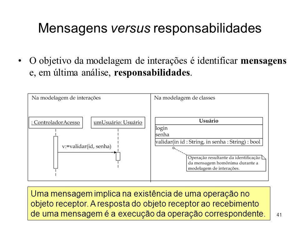 Mensagens versus responsabilidades